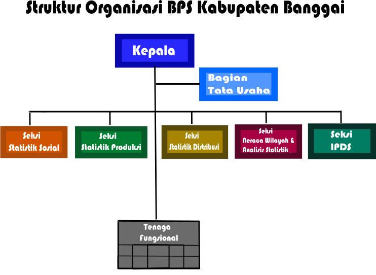 Struktur Organisasi.jpg